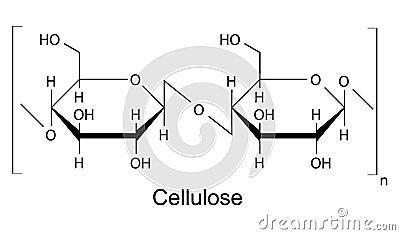 Brown sugar formula