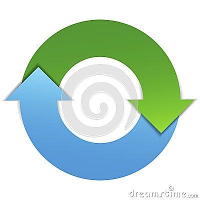 Strzała Biznesowego cyklu Flowchart