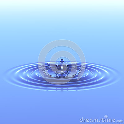 Stylized Water Splash