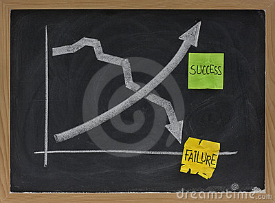 Success and failure concept on blackboard
