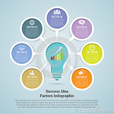Success Idea Factors Infographic