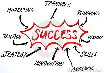 Success strategy diagram