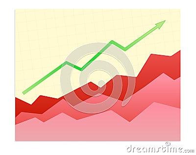 Success trend