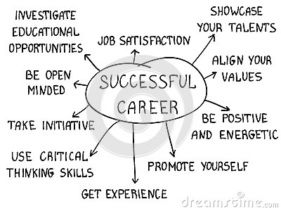 Successful Career Stock Images - Image: 34315544