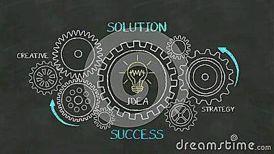 Sucesso do desenho, conceito com a roda de engrenagem no quadro, criativo, estratégia da solução ilustração royalty free
