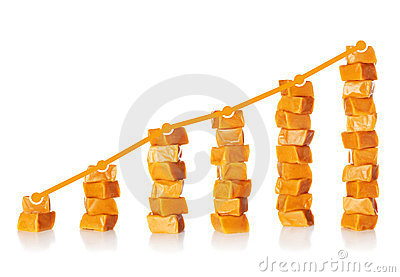 Sugar consumption growing graph concept