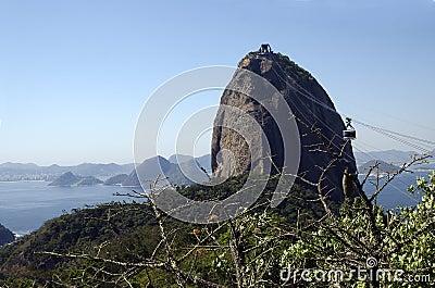 Sugar loaf, Rio de Janeiro.