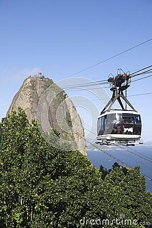 Sugarloaf Pao de Acucar Mountain Cable Car Rio