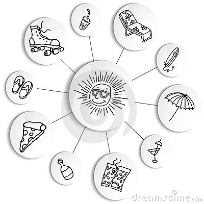 Summer Fun Wheel Chart