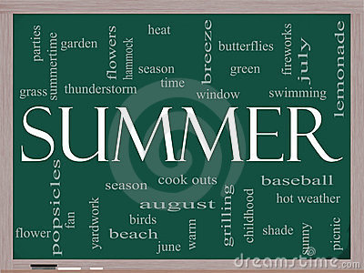Summer Word Cloud Concept on a Blackboard