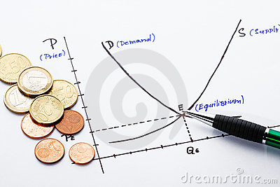 Supply and demand chart drawn on a paper