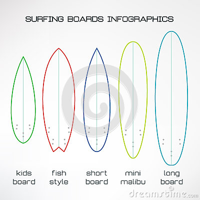 vector surfboards types set infographics made in modern flat design surfing boards types explanation stock vector image 66113821