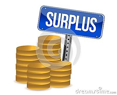 Surplus money