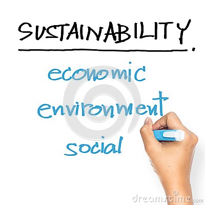 Free Sustainability On Whiteboard Royalty Free Stock Photography - 29994527