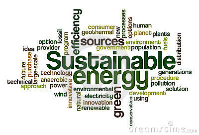 Sustainable energy - Word Cloud