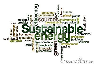 Sustainable energy - Word Cloud