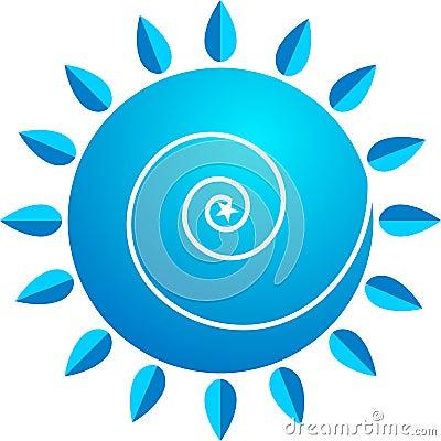 Swirl logo