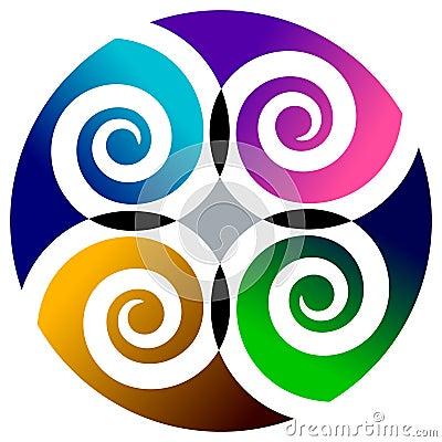 Swirls in circle