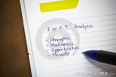 SWOT analysis.