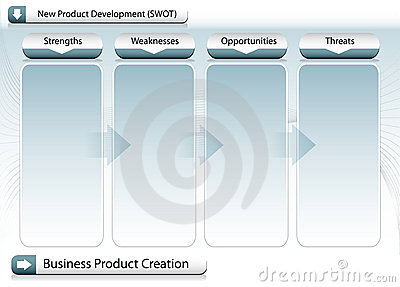 SWOT Analysis Chart Stock Photo - Image: 15128470