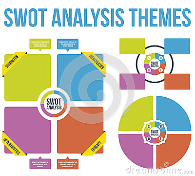 Swot Analysis Template Photos Images Pictures 165 Images – Blank Swot Analysis Template