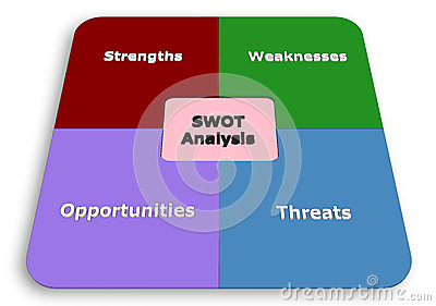 swot of red ribbon Start studying j144: pr case studies midterm learn vocabulary, terms, and more with flashcards, games - project red ribbon components of a pr plan 1 situation analysis 2 swot analysis 3 target publics 4 key messages 5 objectives 6 strategies 7 tactics 8 evaluation 9 timeline.