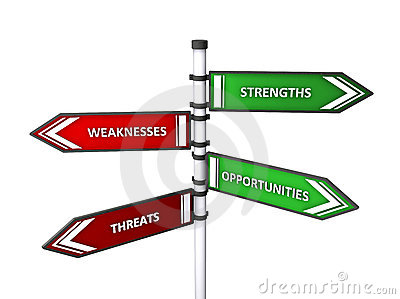 SWOT Signpost Royalty Free Stock Photos - Image: 23326908