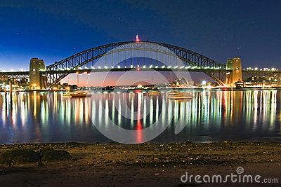 Sydney Harbour bridge in full colour