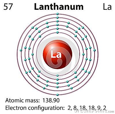 lanthaume sébastien corbelin