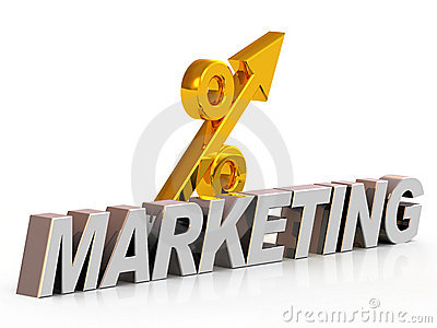 Symbol marketing and percent