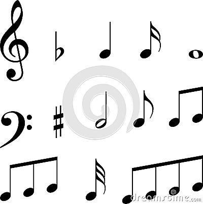 Symbole der musikalischen Anmerkungen