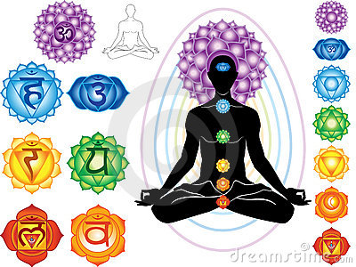 Symbols of chakra Vector Illustration