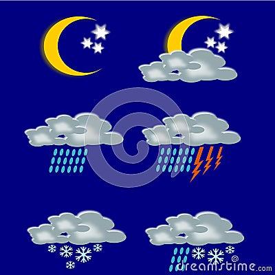 Symbols forecast