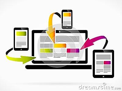 Synchronisation d ordinateur portable