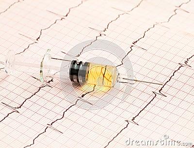 Syringe on EKG