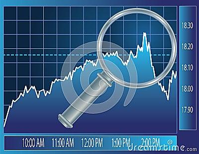 Szklany magnifier rynku zapasu trend
