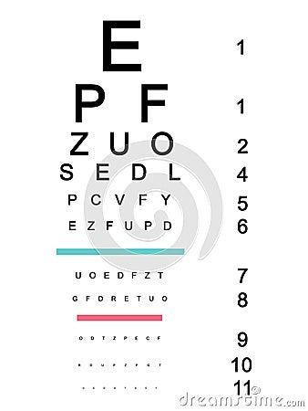 Tabella del controllo visivo dell occhio