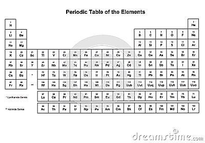Tabella periodica degli elementi immagini stock immagine 2802264 - Tavola periodica bianco e nero ...