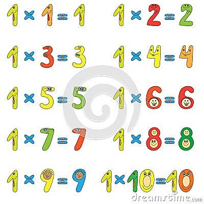 Table de multiplication de 1 photos libres de droits for Table de multiplication de 1 a 9