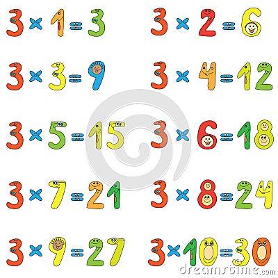 Table de multiplication de 3 images libres de droits for Table de multiplication 3 6 9