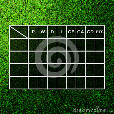 Table score on grass field