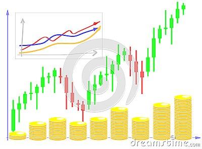 Tableau de diagramme de devise