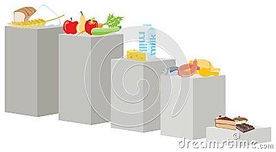 Tableau De Nourriture Pour Le Régime équilibré Image stock - Image: 26426771