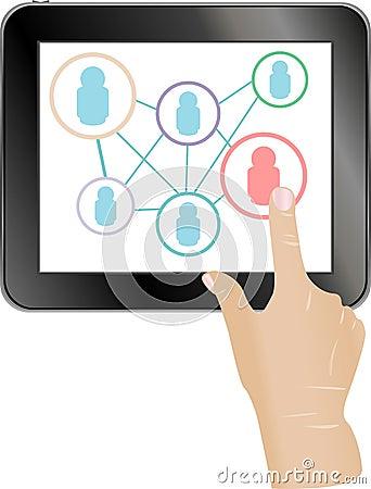 Tablet PC, cloud computing, social network concept