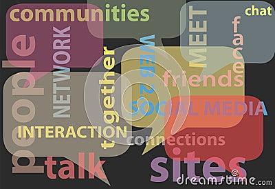 Talk social media network words bubbles