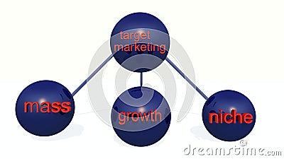 Target marketing concept