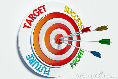 Target success profit future
