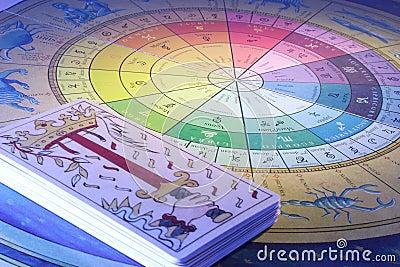 Tarot Cards and Zodiac Wheel