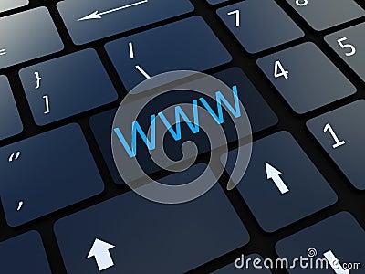 Tastatur WWW-Schlüssel