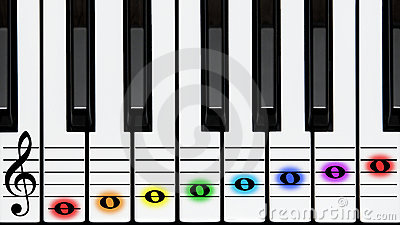 Tasti del piano, clef triplo sulla doga, note colorate